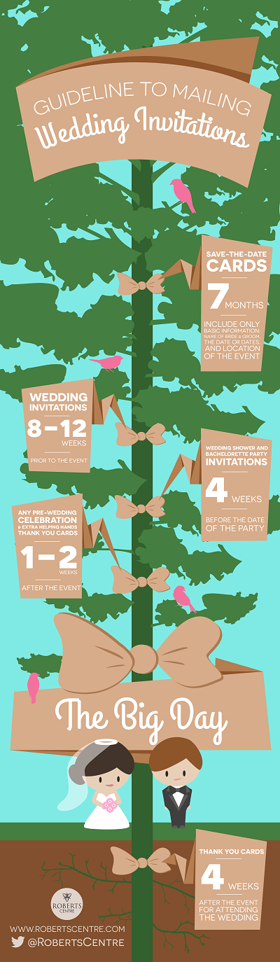 FINAL 01 26 2015 Roberts Centre Wedding Invitation Infographic Version 1 5-01 (2)